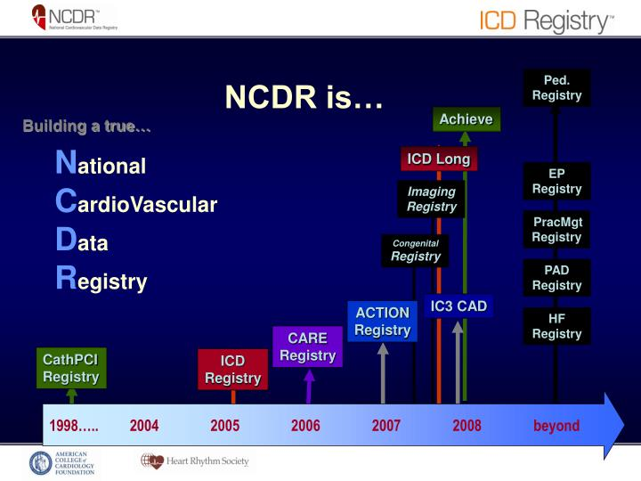 NCDR is…