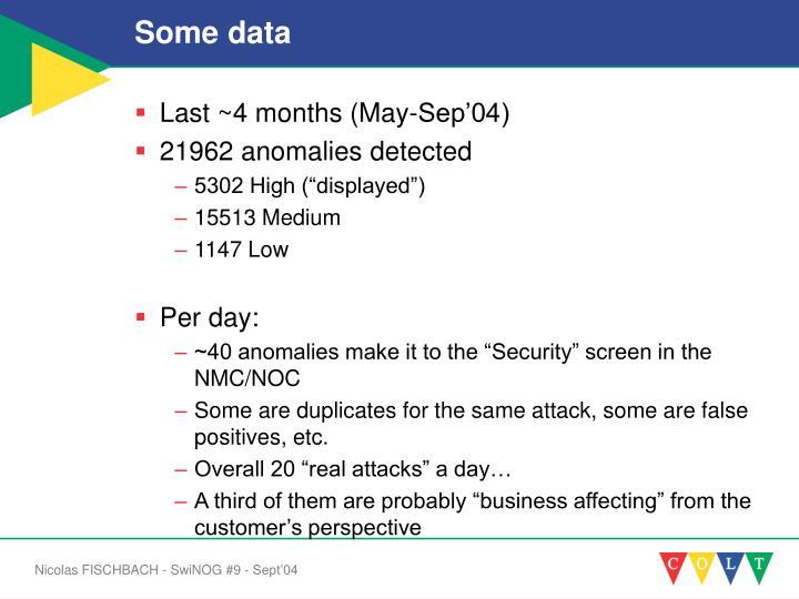 Some data