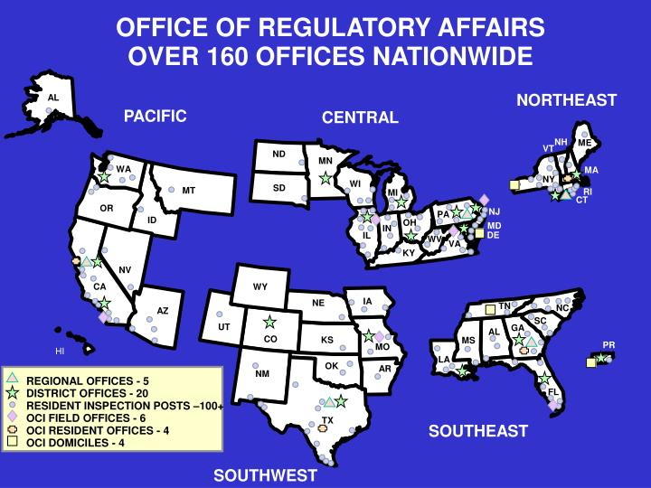 OFFICE OF REGULATORY AFFAIRS