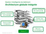 gestion intelligente du b timent architecture globale int gr e