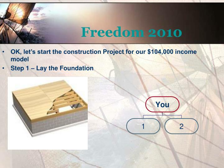 OK, let's start the construction Project for our $104,000 income model