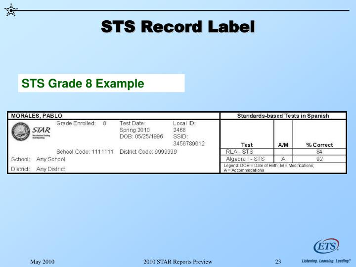 STS Record Label