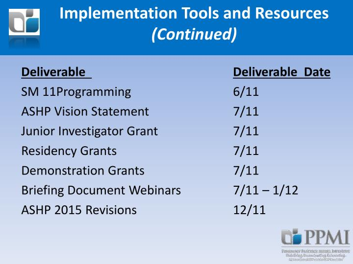 Implementation Tools and Resources