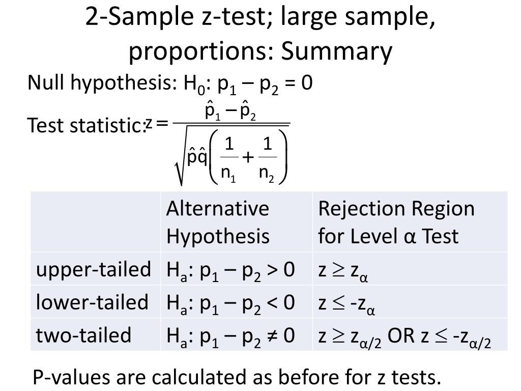PPT   20 Sample z test; known variances Summary PowerPoint ...