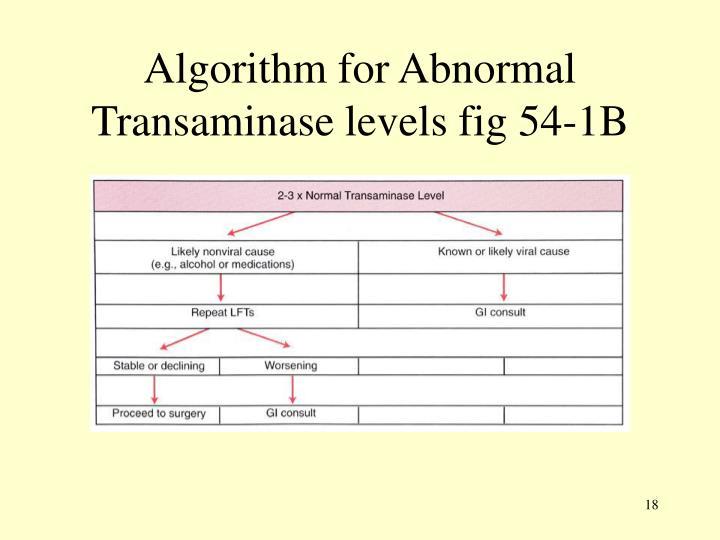 Algorithm for Abnormal Transaminase levels fig 54-1B