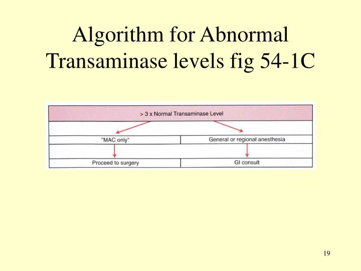 Algorithm for Abnormal Transaminase levels fig 54-1C