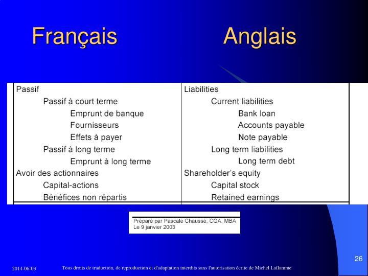 Français                 Anglais