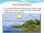 ciclo hidrol gico