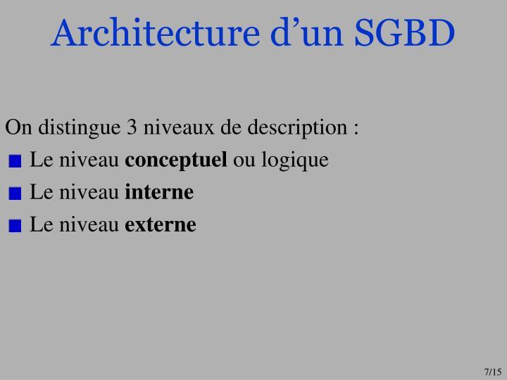 Architecture d'un SGBD