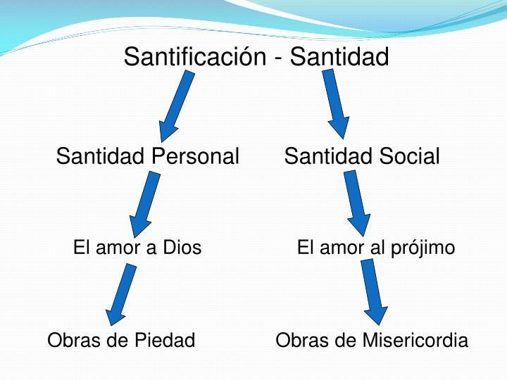 Santificación - Santidad