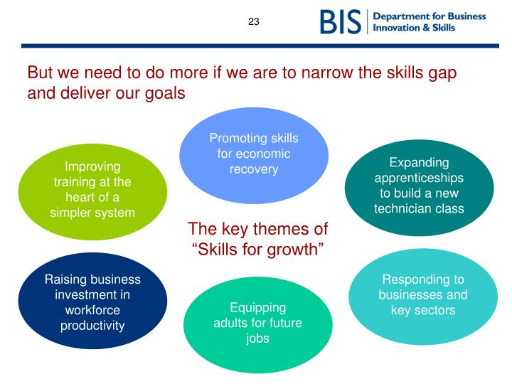 Promoting skills for economic recovery
