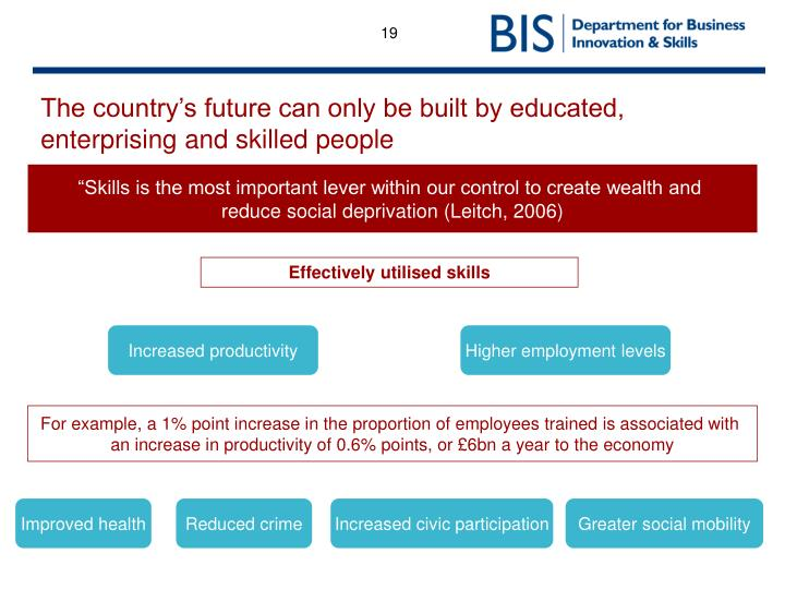 The country's future can only be built by educated, enterprising and skilled people