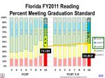 florida fy2011 reading percent meeting graduation standard