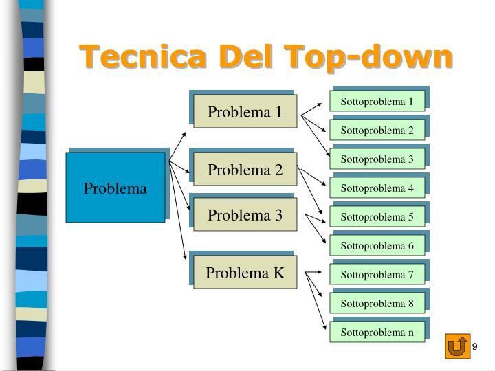 Tecnica Del Top-down