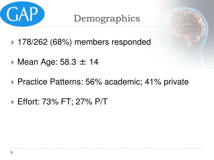 178/262 (68%) members responded