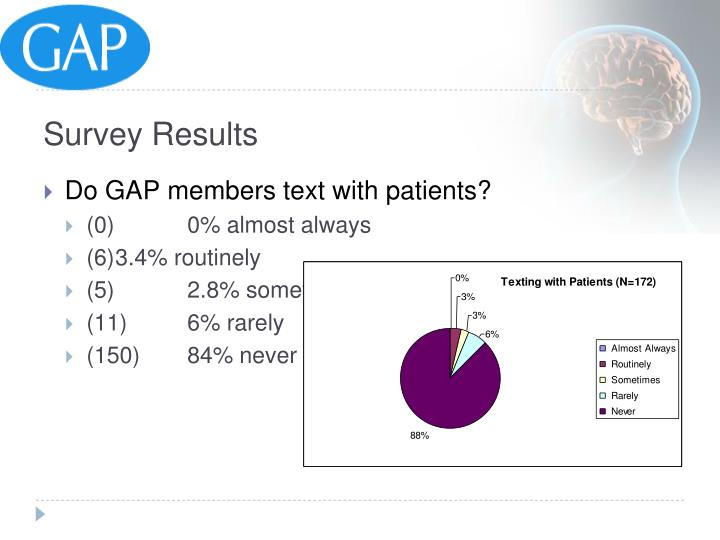 Do GAP members text with patients?