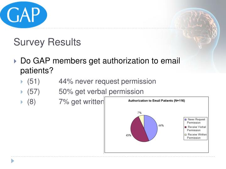Do GAP members get authorization to email patients?