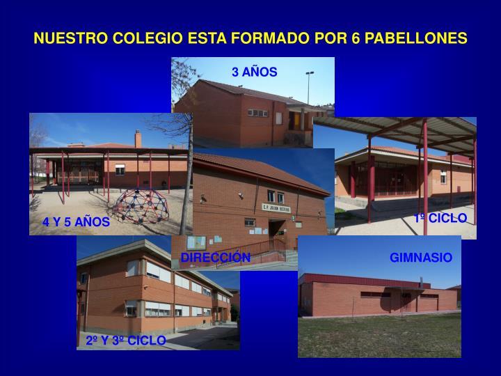 NUESTRO COLEGIO ESTA FORMADO POR 6 PABELLONES