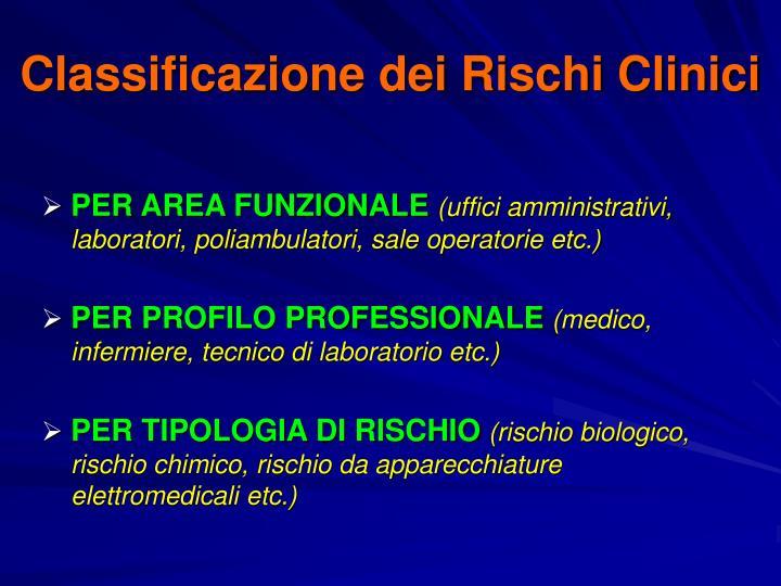 Classificazione dei Rischi Clinici