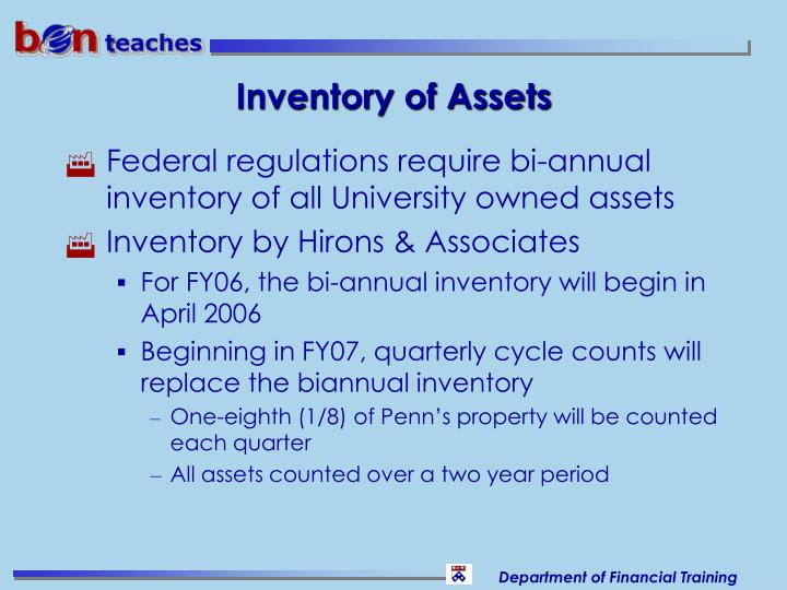 Inventory of Assets