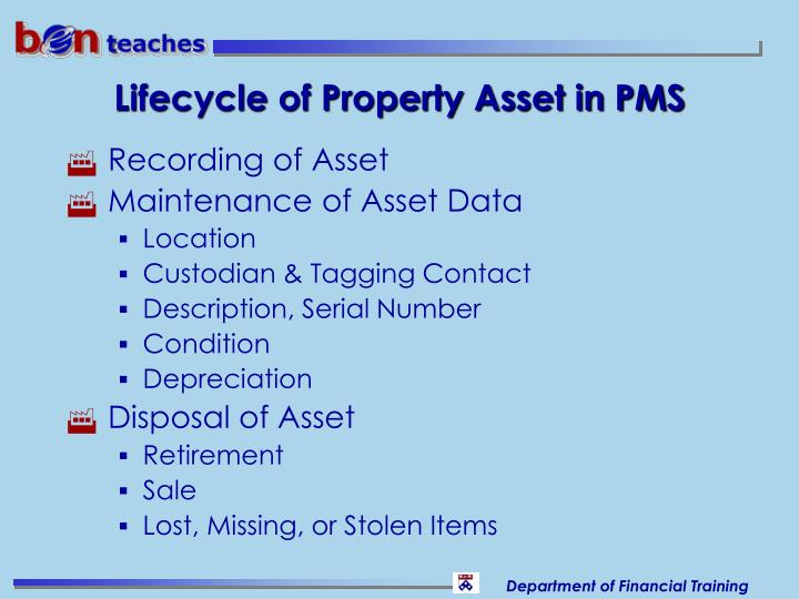 Lifecycle of Property Asset in PMS