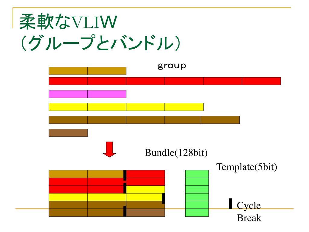 コンピュータアーキテクチャ: ここでやったこと これからやること - PowerPoint PPT Presentation
