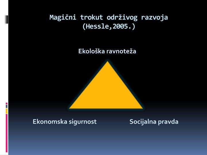Magični trokut održivog razvoja