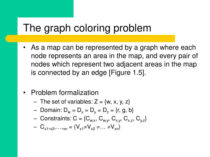 The graph coloring problem