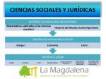 ciencias sociales y jur dicas