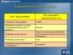 suggested authorization levels