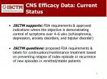 cns efficacy data current status