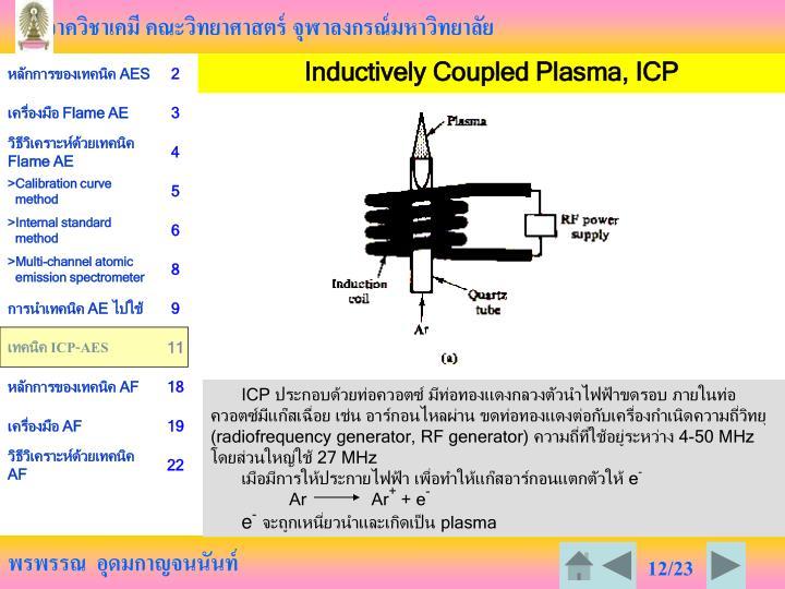 Inductively Coupled Plasma,