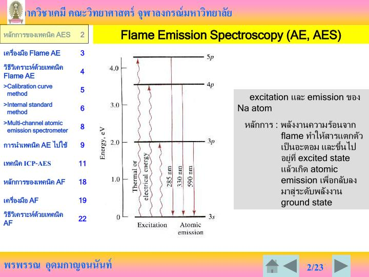 Flame Emission Spectroscopy (AE, AES)