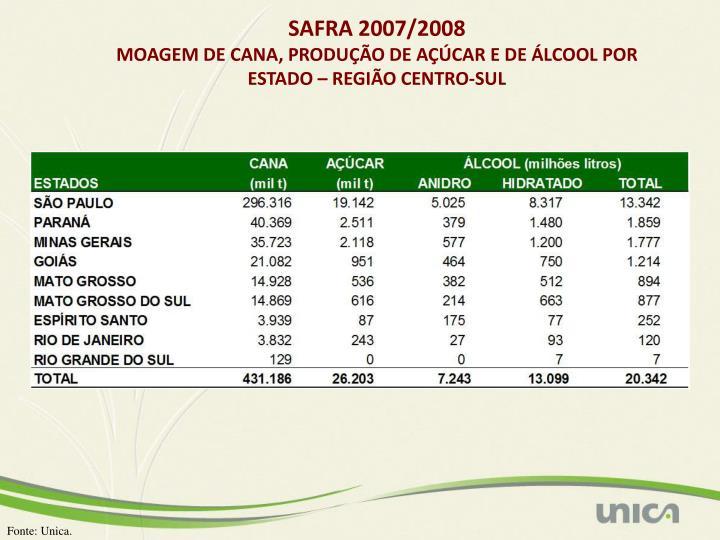SAFRA 2007/2008