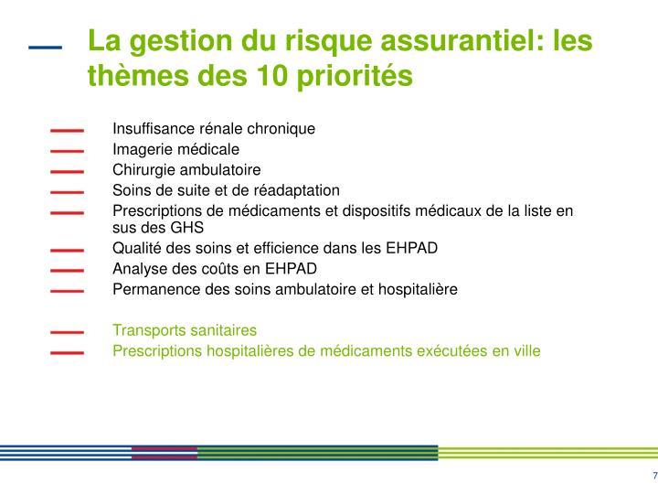 La gestion du risque assurantiel: les thèmes des 10 priorités