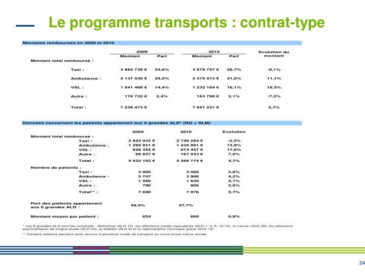 Le programme transports : contrat-type