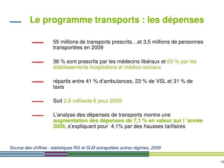 Le programme transports : les dépenses