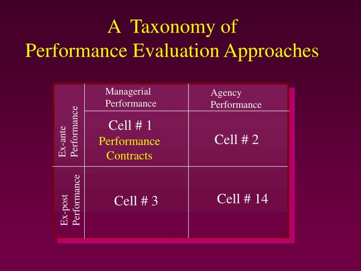 A  Taxonomy of