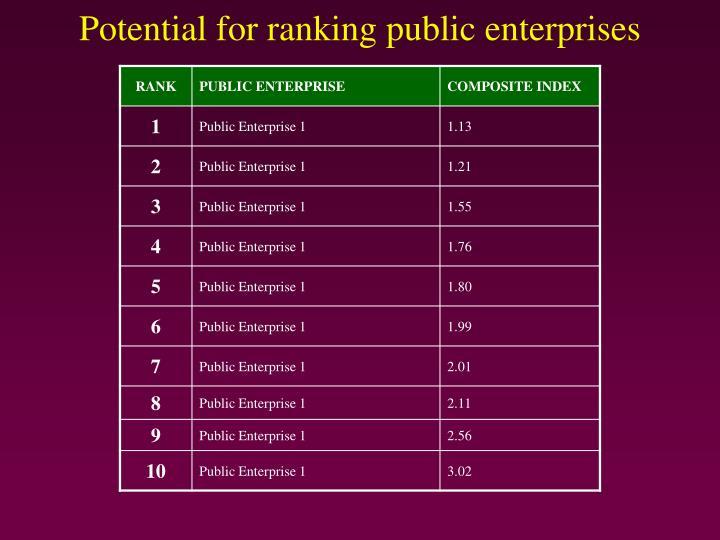 Potential for ranking public enterprises