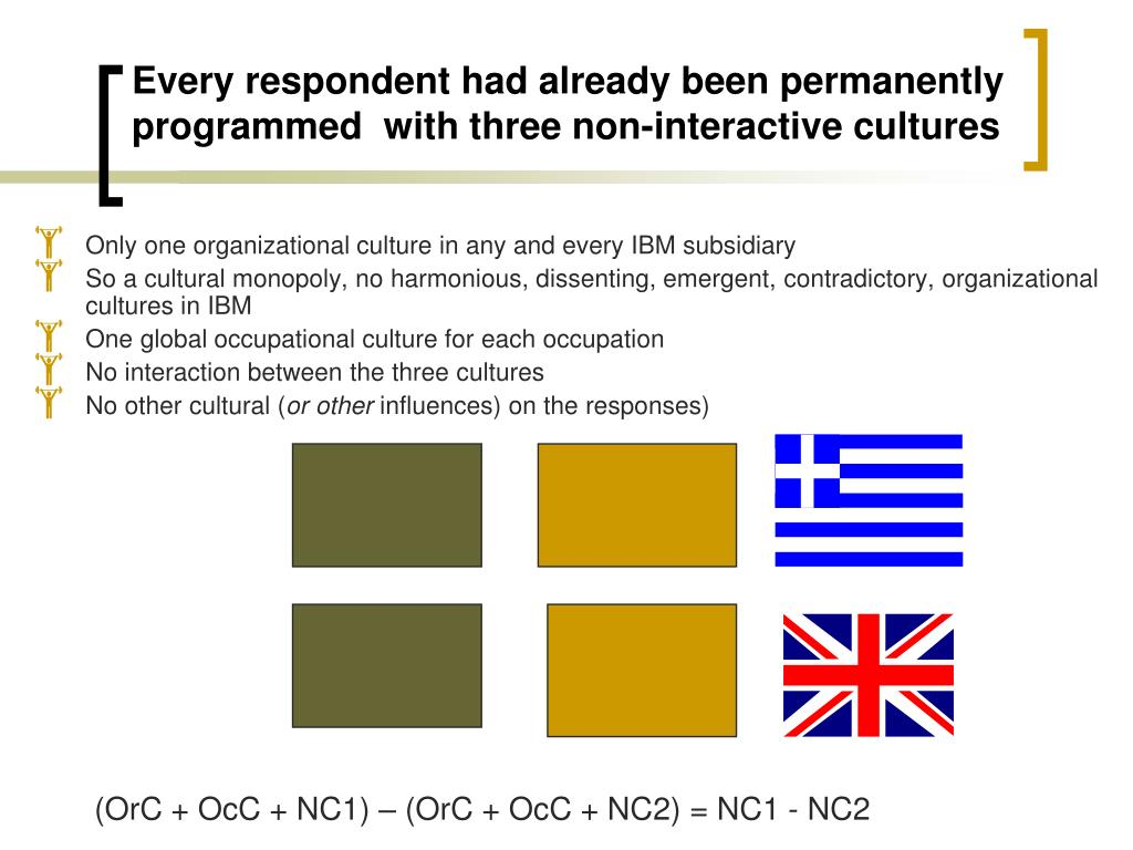 Every respondent had already been permanently programmed  with three non-interactive cultures