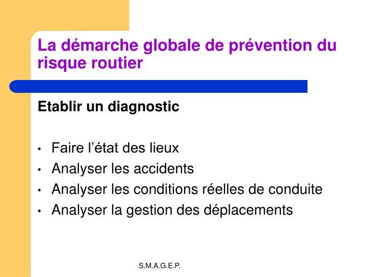 La d marche globale de pr vention du risque routier2