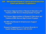 osp mental health research training and infrastructure grants and research supplements