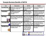 example business benefits of sap bi