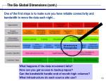 the six global dimensions cont1