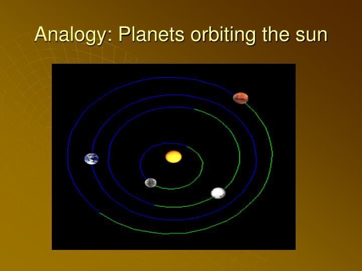 Analogy: Planets orbiting the sun