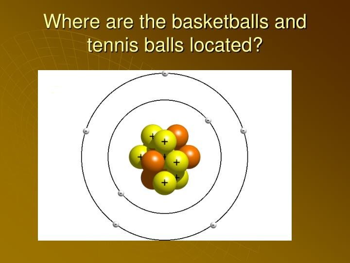 Where are the basketballs and tennis balls located?