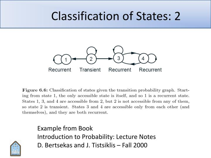 Classification of States: 2