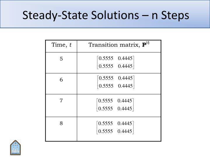 Steady-State Solutions – n Steps