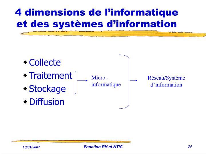4 dimensions de l'informatique et des systèmes d'information