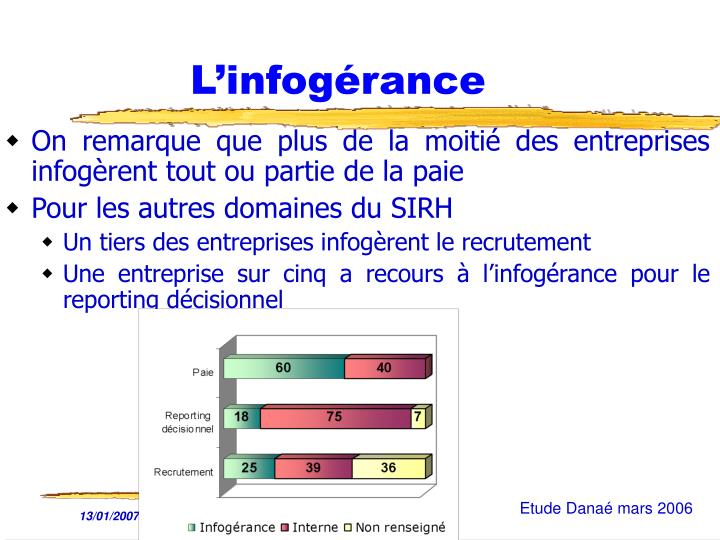 L'infogérance